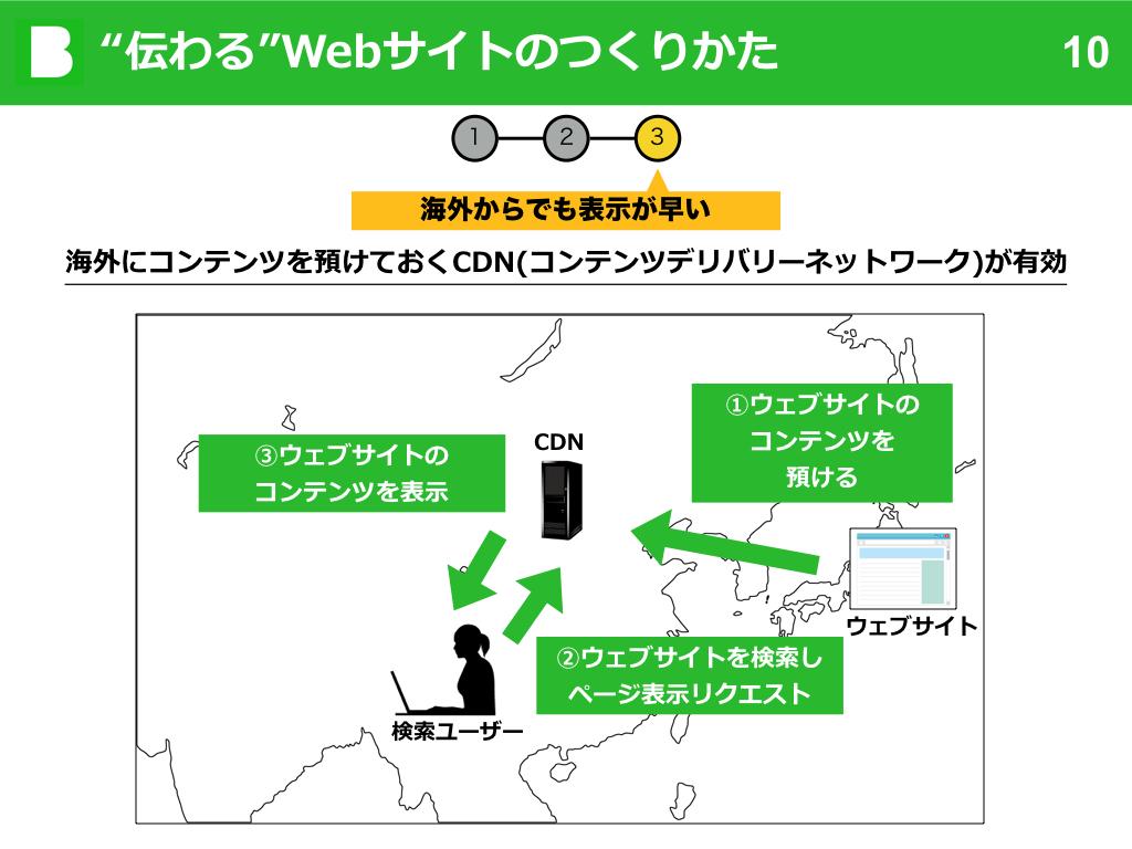 20150828_海外Webマーケティングセミナー.010