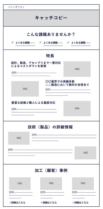 技術・製品紹介ページ