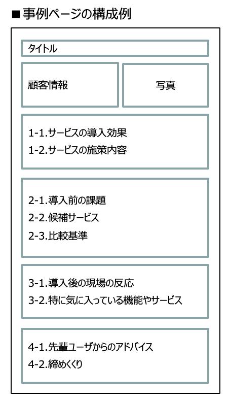 導入事例ページ