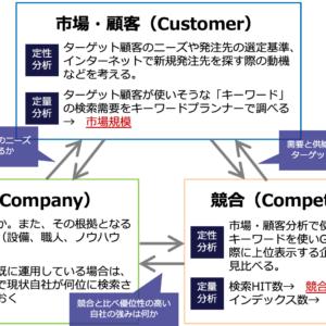 オンライン版3C分析