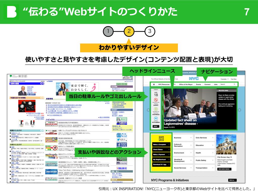 20150828_海外Webマーケティングセミナー.007